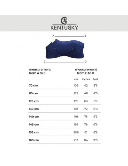 Manta Impermeable Kentucky All Weather Pro 160 GR